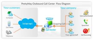PrettyMay Call Recorder for Skype Basic Version 4.0.0.218 - náhled