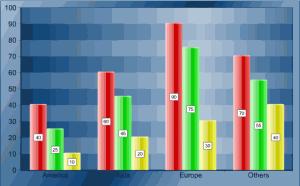 Rich Chart Server 1.0.128 - náhled