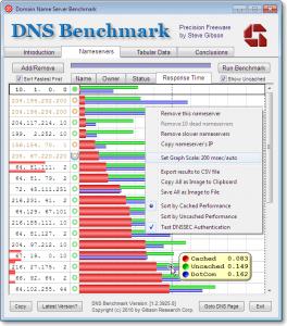 DNS Benchmark 1.2.3925.0 - náhled