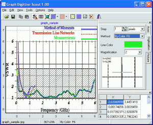 Graph Digitizer Scout 1.24 - náhled