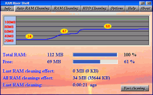 RAM Riser 4.1 - náhled