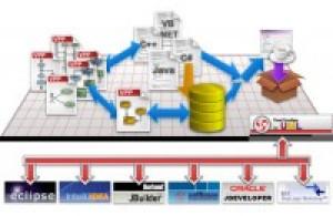 Visual Paradigm for UML - náhled