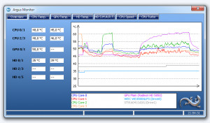 Argus Monitor - náhled