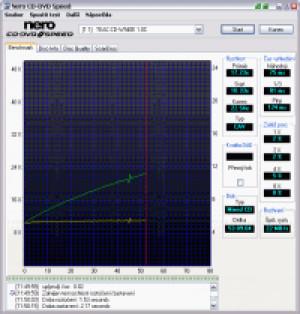 Nero CD-DVD Speed - náhled
