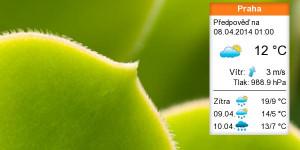 Gadget počasí Slunečno.cz - náhled