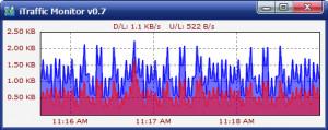 iTraffic Monitor - náhled