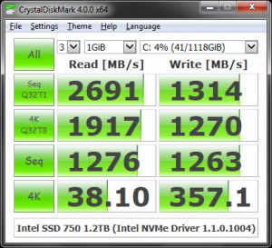 CrystalDiskMark - náhled