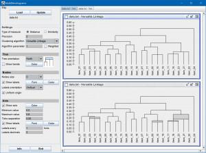 MultiDendrograms - náhled