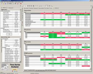 Time Series Analyzer - náhled