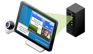 Webcam for Remote Desktop - náhled