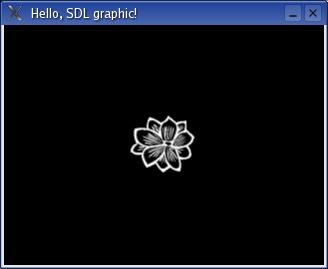 Hello, SDL graphic!