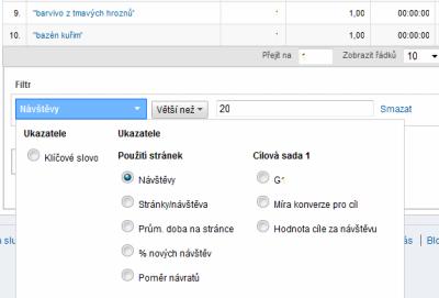 Pokročilý filtr v Google Analytics