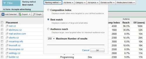 Výběr metody hodnocení webových stránek