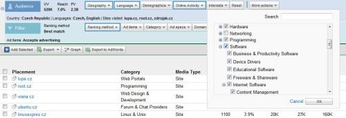Nastavení parametrů na záložce Search by audience