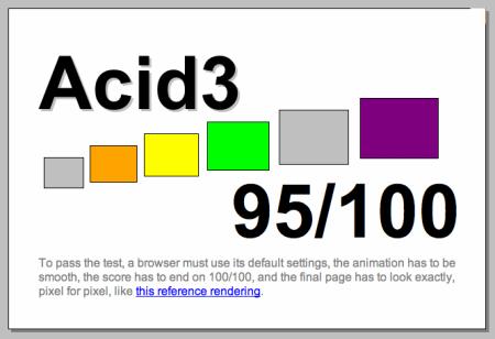 Acid3 WebKit