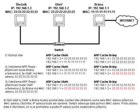 diagram - Ethernet