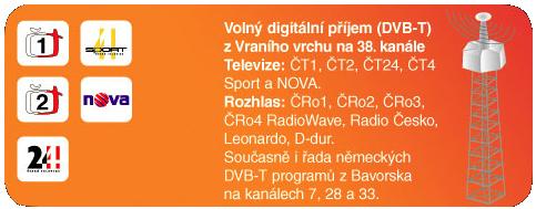 Digitalne.tv 2