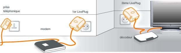 LivePlug