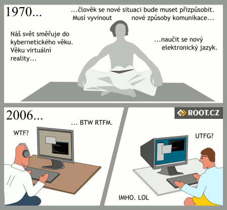 Moderní jazyk
