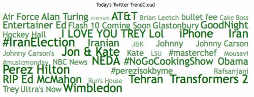 Twitter trendy