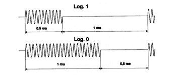 Systém DiSEqC - 1