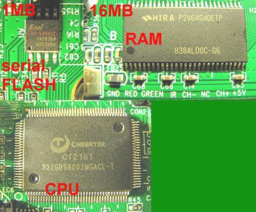 OPTICUM 7003T plus chipset detail