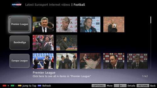 Sony Eurosport