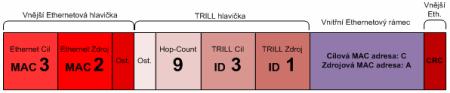 trill 3-5