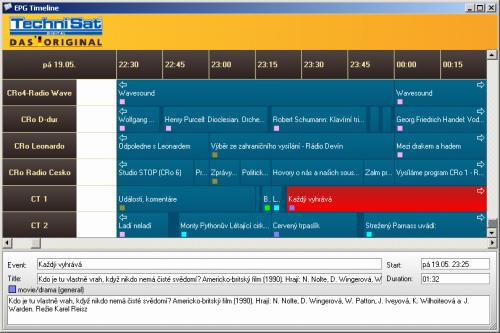 TechniSat AirStar TeleStick T1 Timline