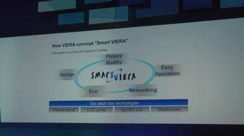 Panasonic - koncepce Smart Viera