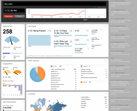 Webová analytika 1