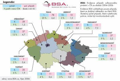 BSA pirátství v ČR