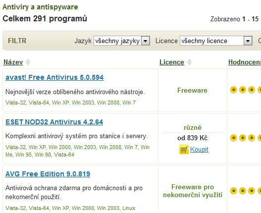 Antiviry Slunečnice