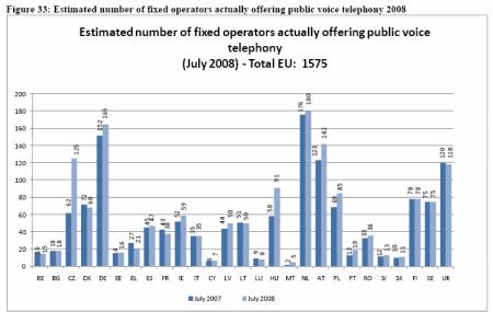14. implementační zpráva EU