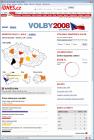 volby2008 idnes.cz