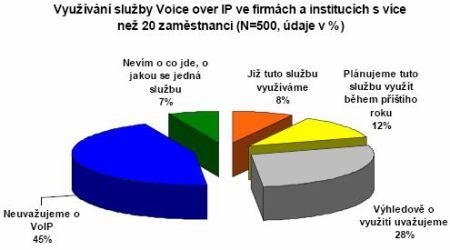 Factum Invenio VOIP 2