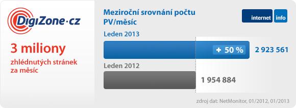 DZ_rekord_PV
