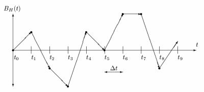 fractals41_7