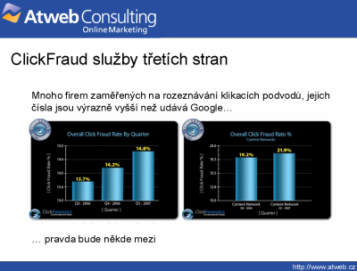 Artur Holba - Click fraud podle ClickForensics