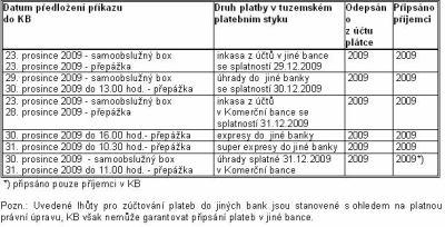 tabulka_pracdoba_kb1