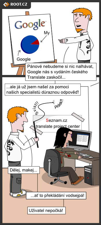Seznam translate