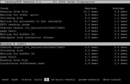 latencytop
