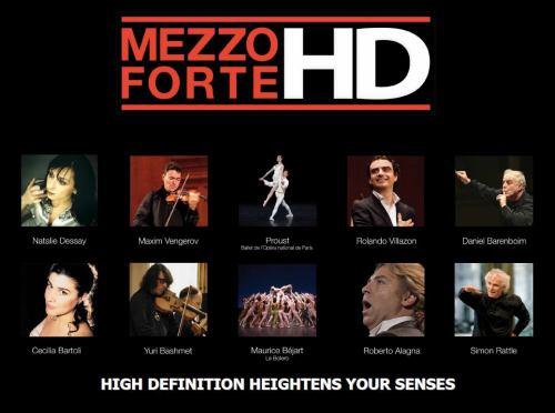 Mezzo Forte HD