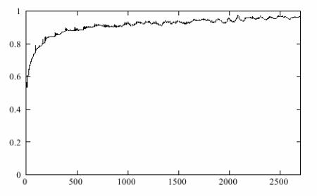 node-uptime-stats