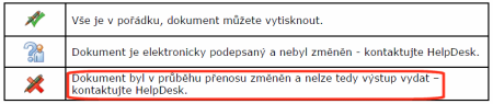 navod pro Czech Pointy