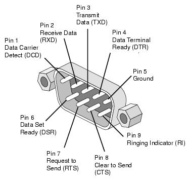pc4003