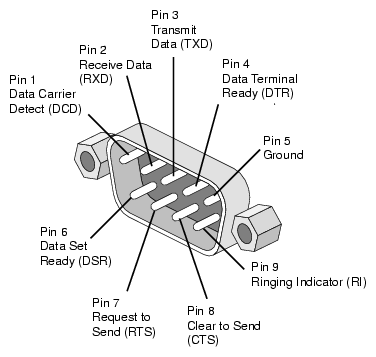 pc4101