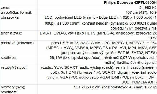 Philips 42PFL6805H parametry