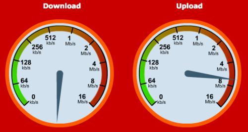 UPC Fiber na speedmetru Lupy