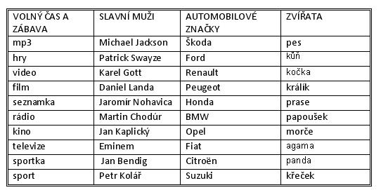 Seznam.cz 2009